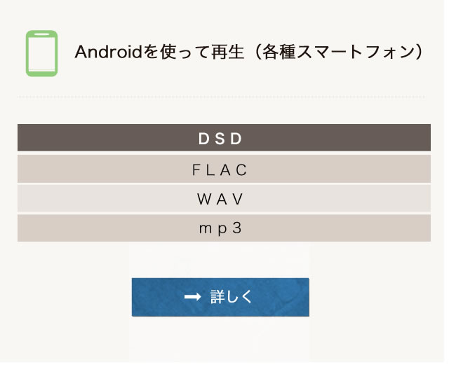Androidを使って再生